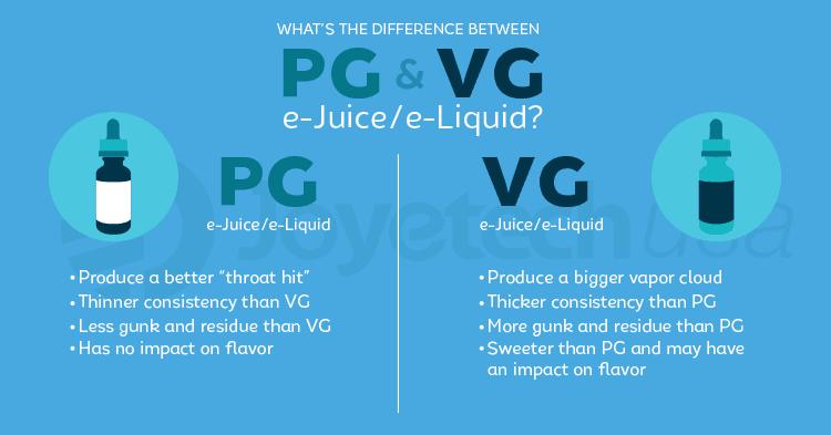 vg and pg e-liquid