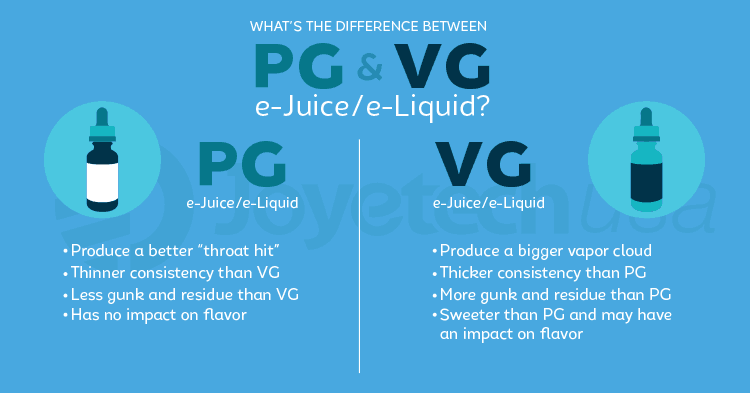 what iss vg and pg for e-liquids