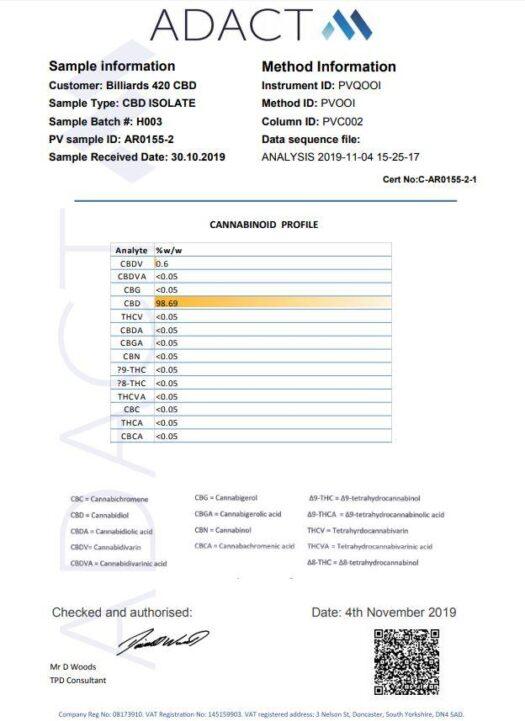 JWNAI0019X0022 1 525x721 - Billiards 420 CBD Body Oil Body Lotion 500MG 100G