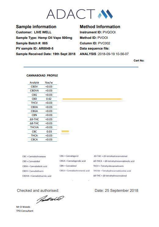 JWNAO0104X0066 1 - LVWell CBD 500mg Winterised 10ml Vape Oil