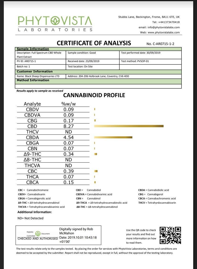JWNAQ0026X0141 1 525x716 - Blackthorn Organics 100mg CBD Massage Oil 95g
