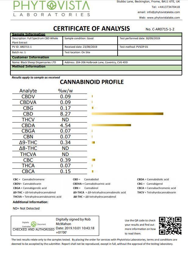 JWNBA0225X0014 1 525x728 - 10,000mg CBD Paste Whole Plant Cannabis Sativa Extract Syringe - 10ml