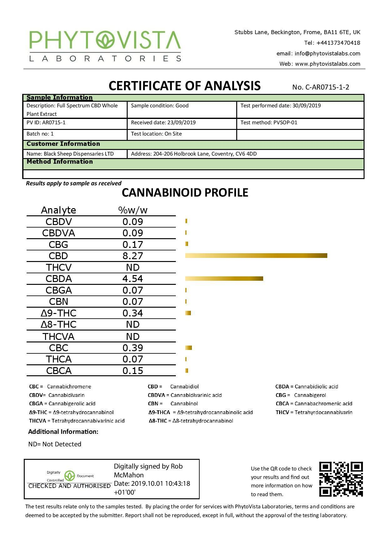 JWNBB0011X0014 2 525x743 - Health Focus CBD 1000mg 10% Full Spectrum MCT CBD Oil 10ml