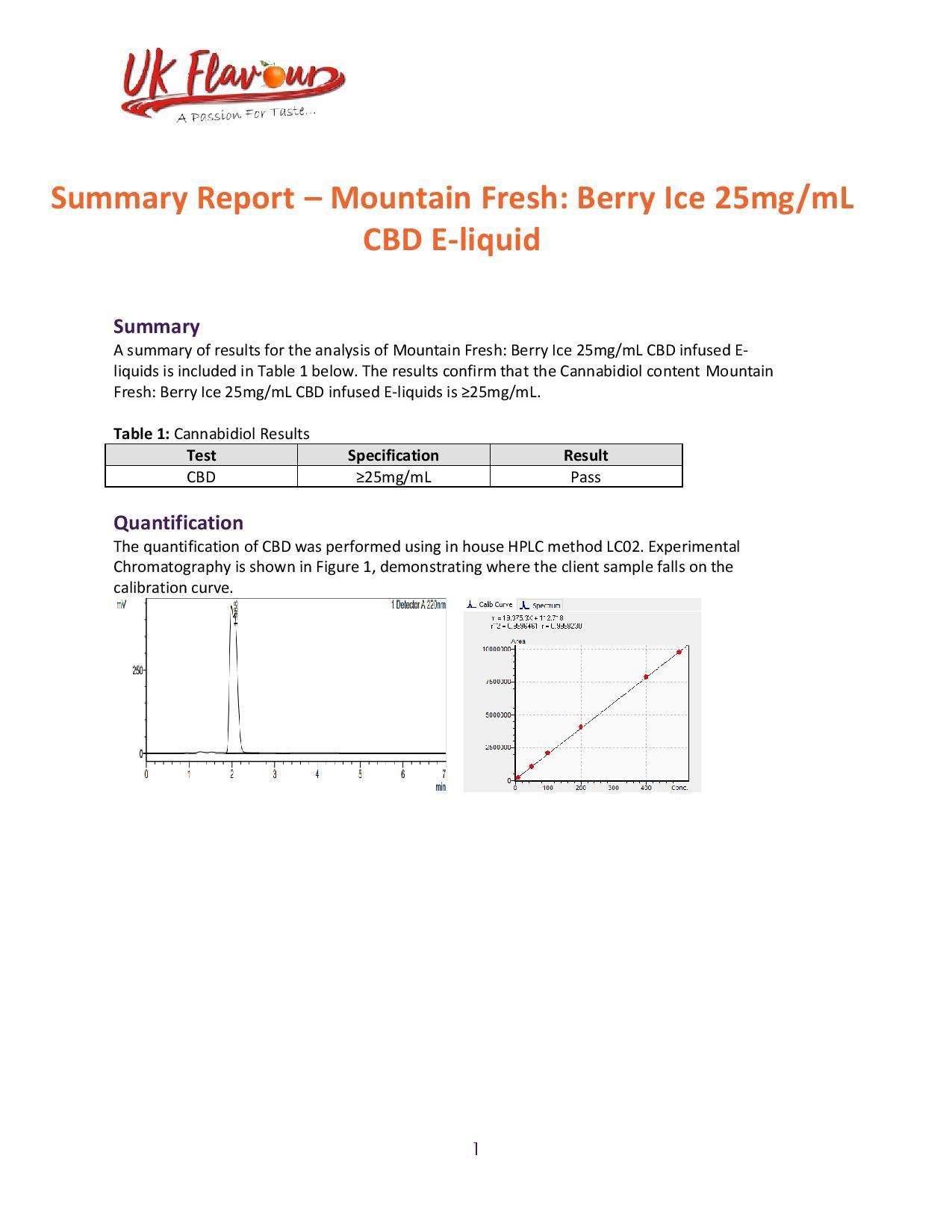 JWNBB0146X0087 10 525x679 - Mountain Fresh 3000mg CBD E-liquid 120ml (50VG/50PG)