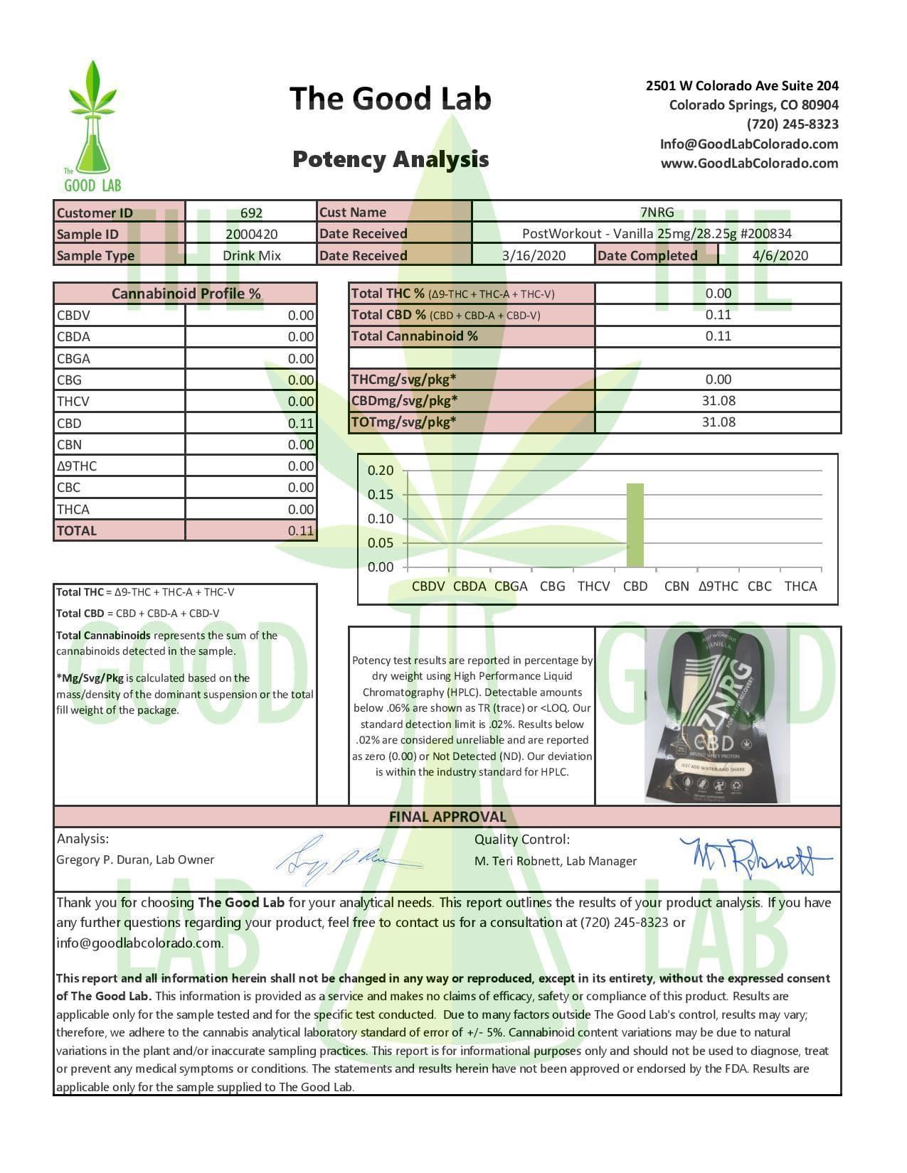 JWNBG0236X0073 1 525x679 - 12 x 7NRG Post-Workout Vanilla 25mg CBD Protein Shake