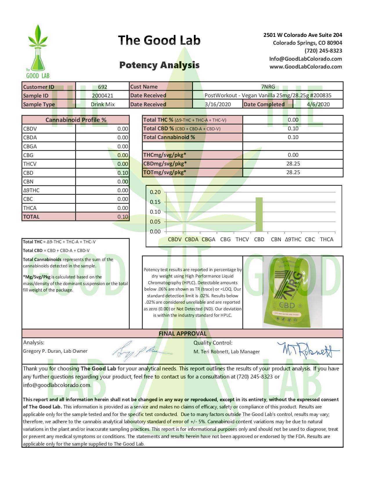JWNBG0238X0073 1 525x679 - 12 x 7NRG Post-Workout Vegan Vanilla 25mg CBD Protein Shake