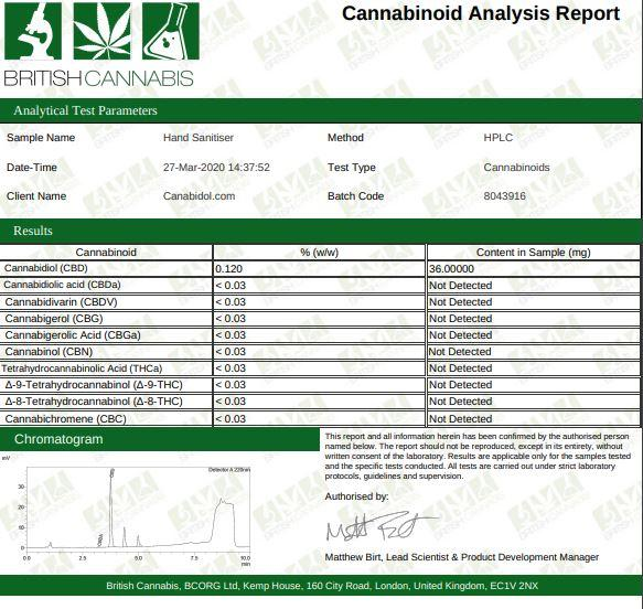 JWNCanabidolCBHandSanitiser10ML 1 525x497 - Canabidol CBD Antibacterial Hand Sanitiser 10ml