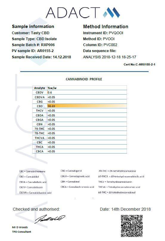 JWNTastyCBD2500MG100ml10 1 525x768 - Tasty CBD 2500MG 100ml Shortfill 0mg (70VG/30PG)